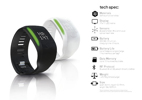 Have ya'll checked out the adidas FitSmart? Come check it out. I know I want one.